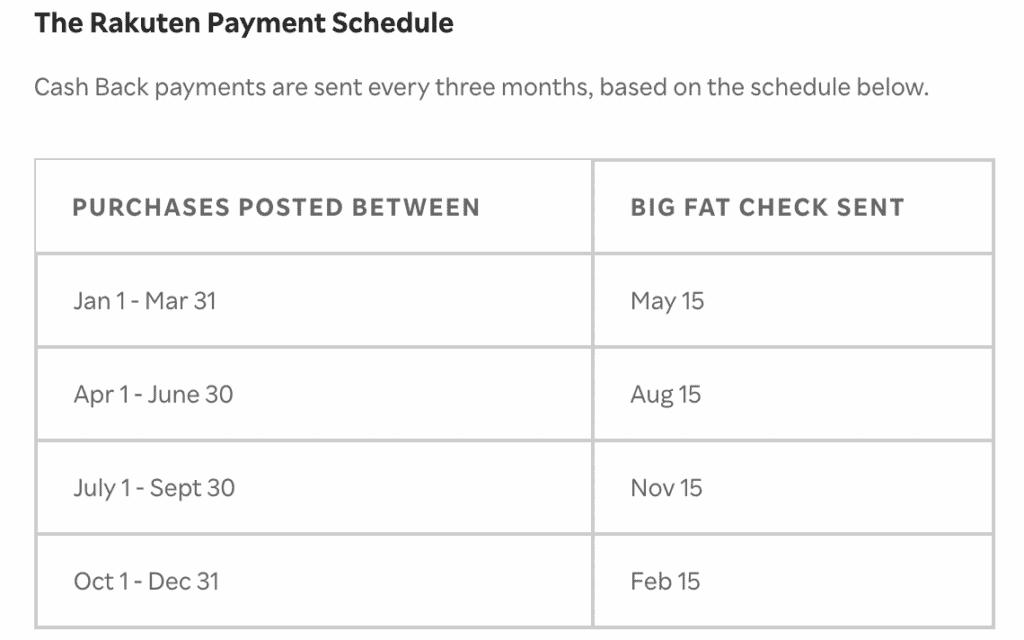 RRakuten Payment Schedule